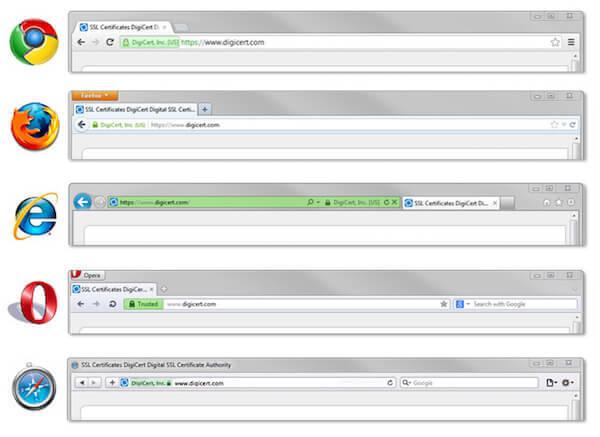Exemplo da barra verde no navegador de internet ao se deparar com certificados de segurança EV