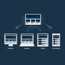 Design responsivo 3