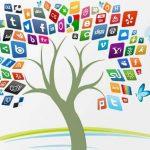social-inbound-links